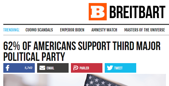 62% of Americans Want a Third Party
